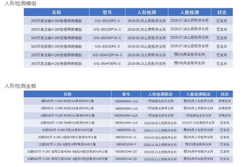 QQ图片20190729163508_副本.png